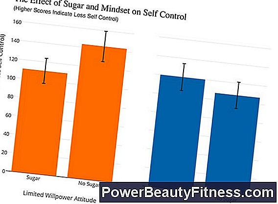 Willpower: What Does Sugar Have To Do With It?