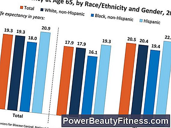 life expectancy of type 2 diabetes all about fitness and