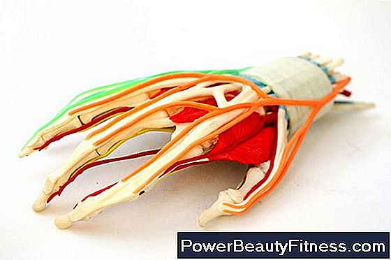 Proper Healing Of Tendinitis Of The Thumb And Wrist