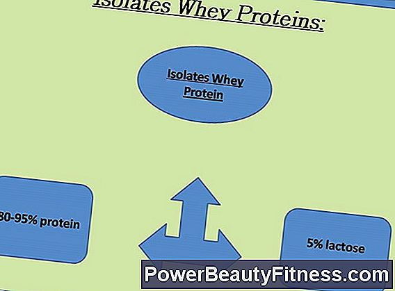 Differences Between Whey Isolate And Mixed
