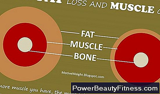 Boxing Versus Weight Lifting For Fat Loss