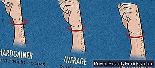 How To Measure The Size Of Your Wrist To See If You Have Large Bones
