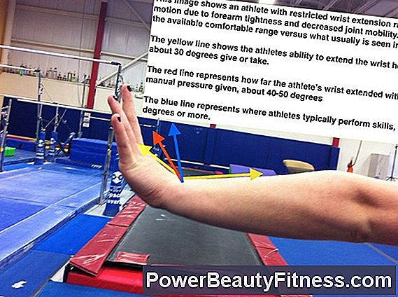 Exercises To Improve The Elbow On High During Freestyle