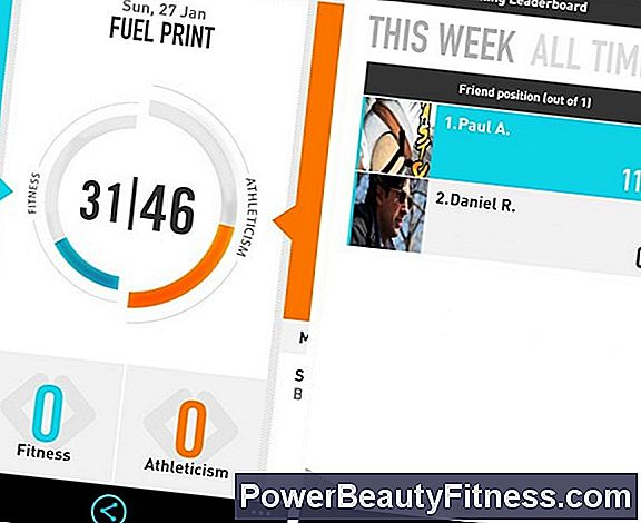 Review Of Nike + Kinect: Ramona Braganza