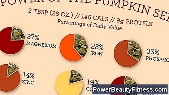 How Many Calories Are In A Pumpkin?