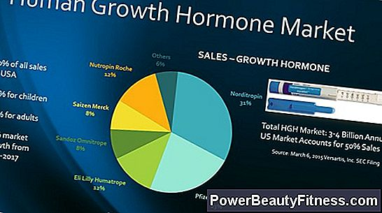 Treatment Of Growth Hormone In Adults