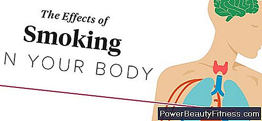 What Are The Consequences Of Unhealthy Eating?