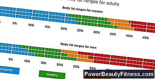 Normal Ranges For Bmi