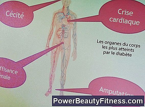 Maladies Qui Causent La Soif Excessive
